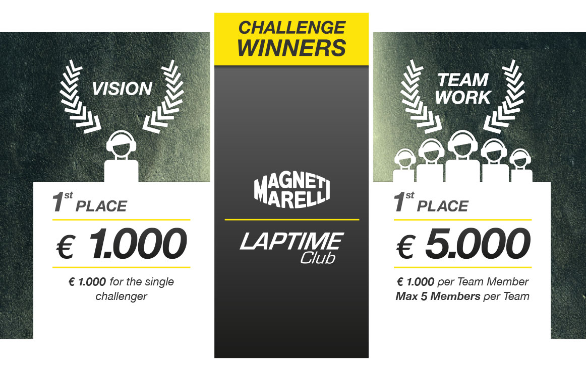 Challenge Winners Rewards